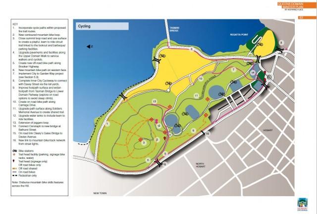 Queens Domain Master Plan