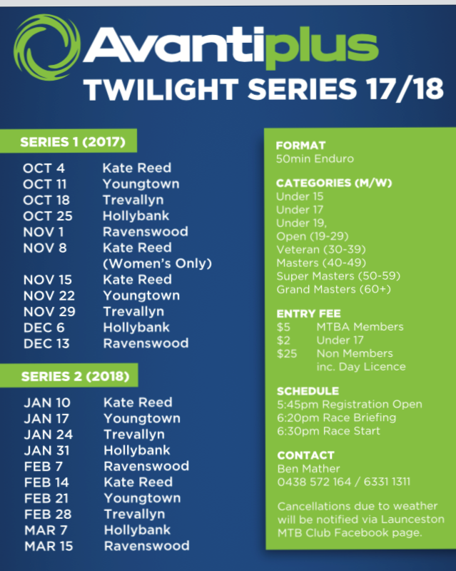 Avantiplus Twilight Series 2017-18 Series 2 #2 Youngtown (LMBC)