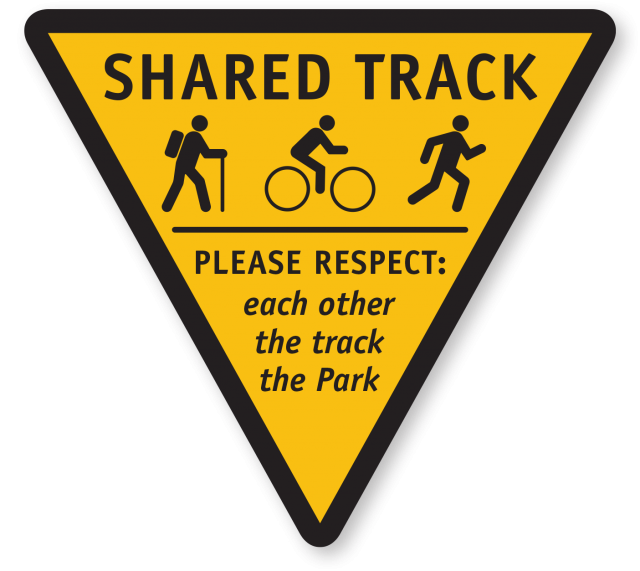 Wellington Park Track Users Code